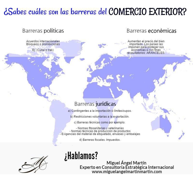 barreras-comercio-exterior-miguel-JPG-ok